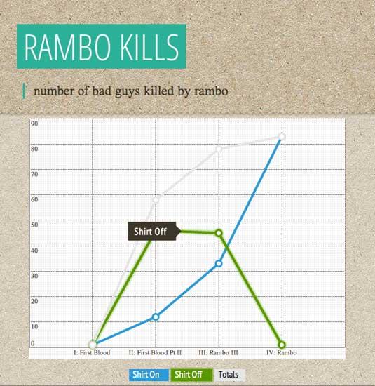 infografica creareimmagini