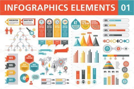 10 strumenti free per creare fantastiche infografiche