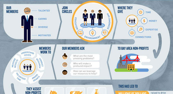 infografiche, consigli