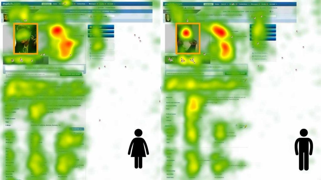 eyetracking male female